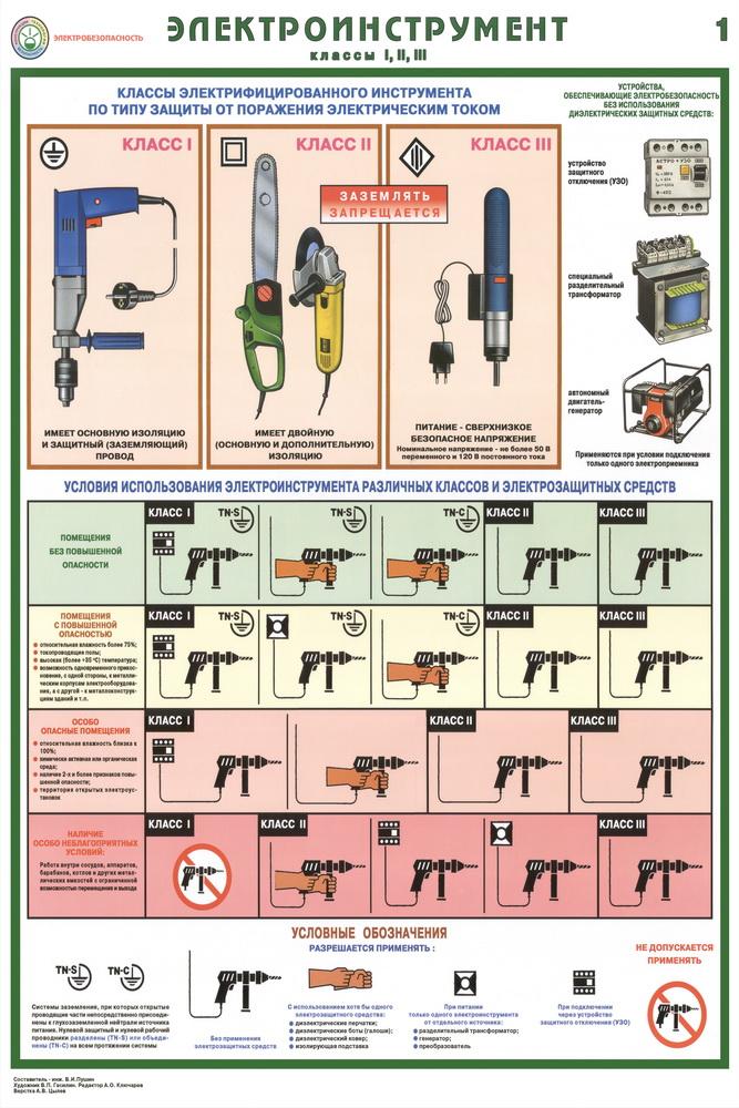 вопросы и ответы по допуску на 3 группу электробезопасности